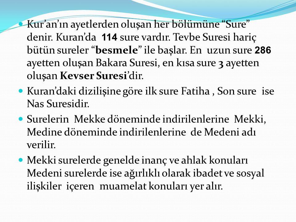 Kur'an'ın ayetlerden oluşan her bölümüne Sure denir