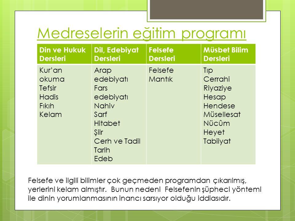 Medreselerin eğitim programı