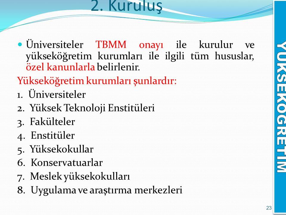 2. Kuruluş YÜKSEKöğretim