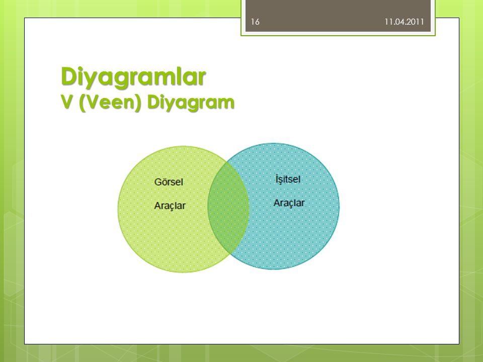 Diyagramlar V (Veen) Diyagram