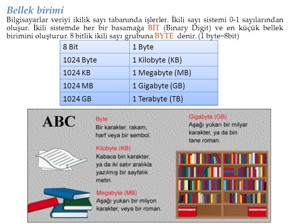 Bellek birimi 8 Bit 1 Byte 1024 Byte 1 Kilobyte (KB) 1024 KB