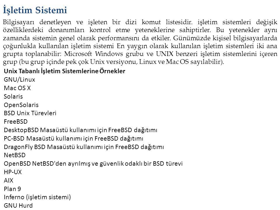 İşletim Sistemi Unix Tabanlı İşletim Sistemlerine Örnekler GNU/Linux