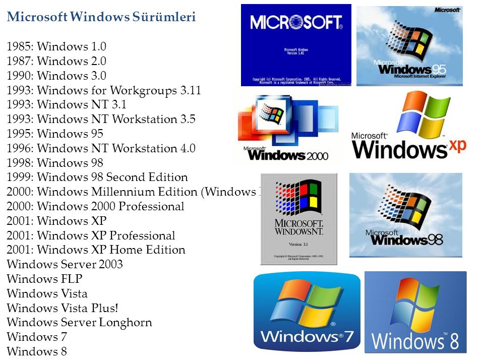 Microsoft Windows Sürümleri