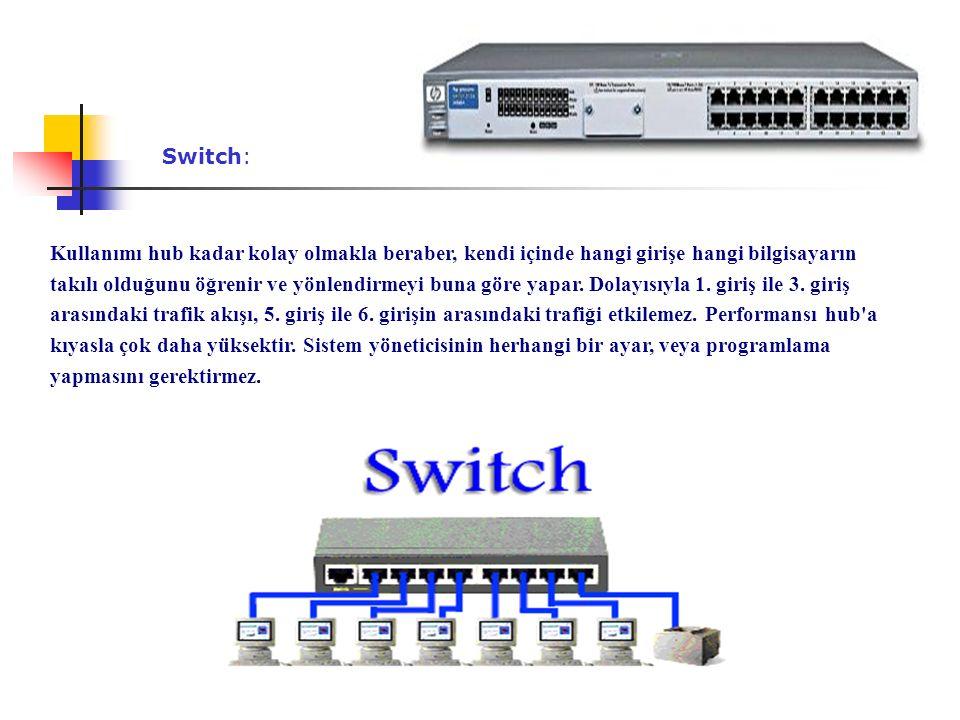 Switch: