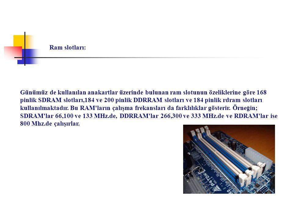 Ram slotları: