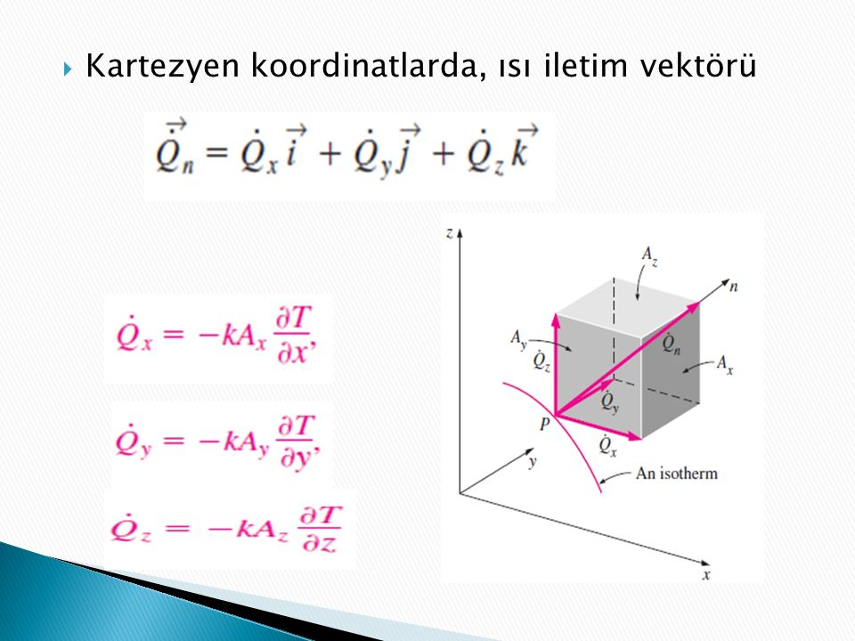 Kartezyen koordinatlarda, ısı iletim vektörü