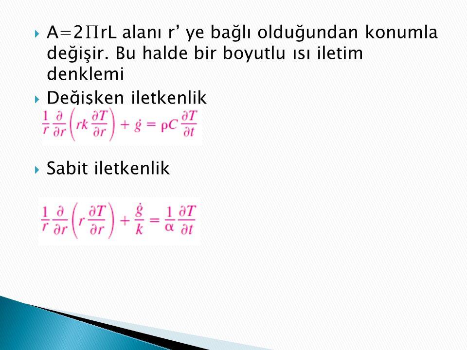 A=2∏rL alanı r' ye bağlı olduğundan konumla değişir