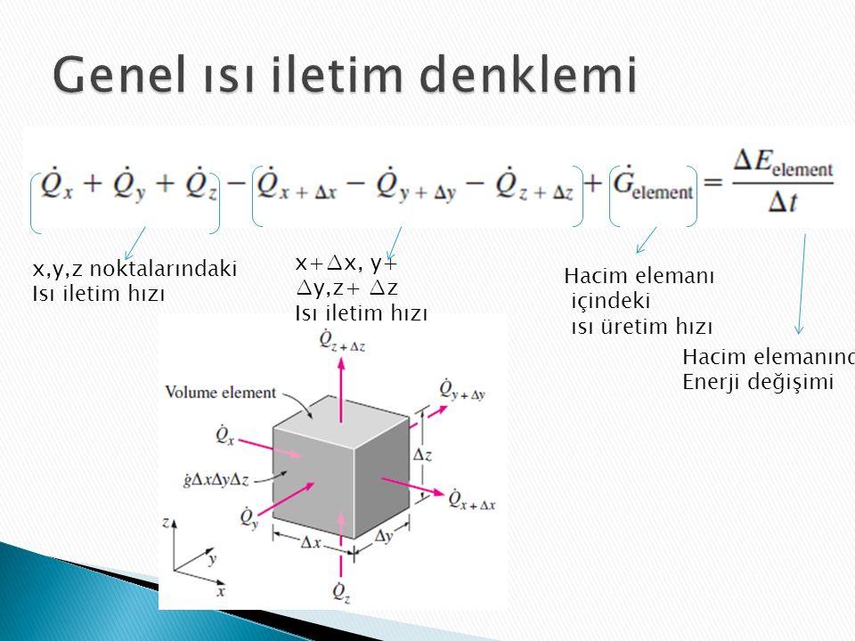 Genel ısı iletim denklemi
