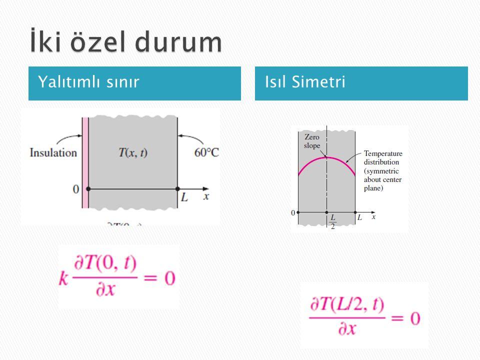 İki özel durum Yalıtımlı sınır Isıl Simetri