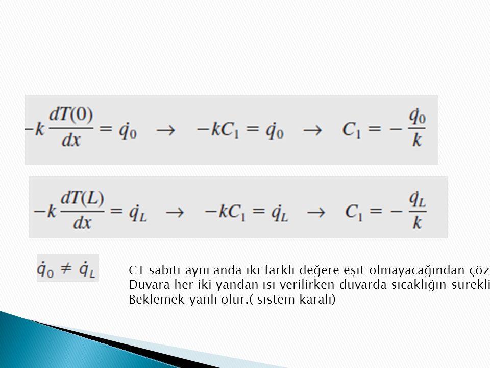 C1 sabiti aynı anda iki farklı değere eşit olmayacağından çözüm yoktur.