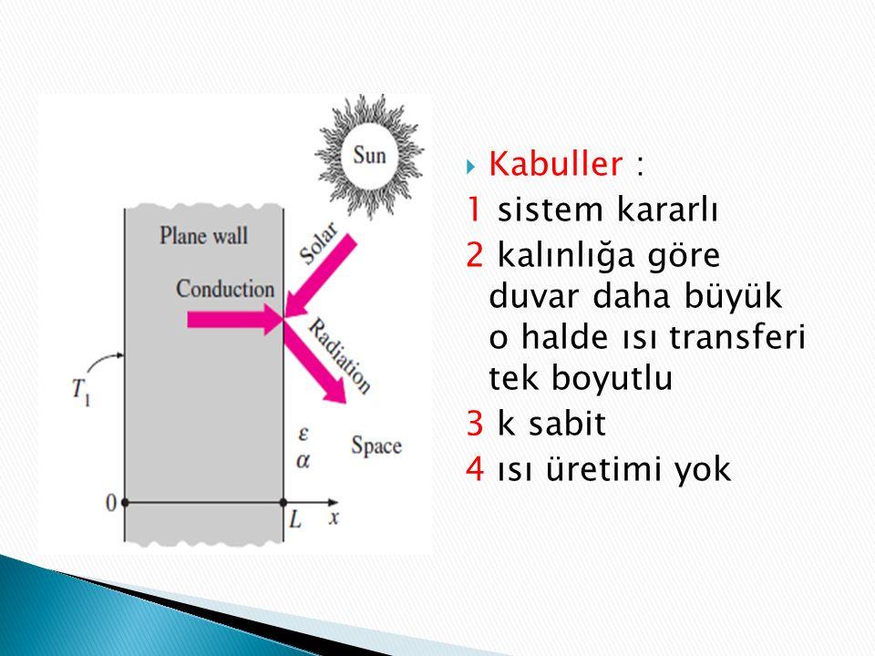 Kabuller : 1 sistem kararlı. 2 kalınlığa göre duvar daha büyük o halde ısı transferi tek boyutlu.