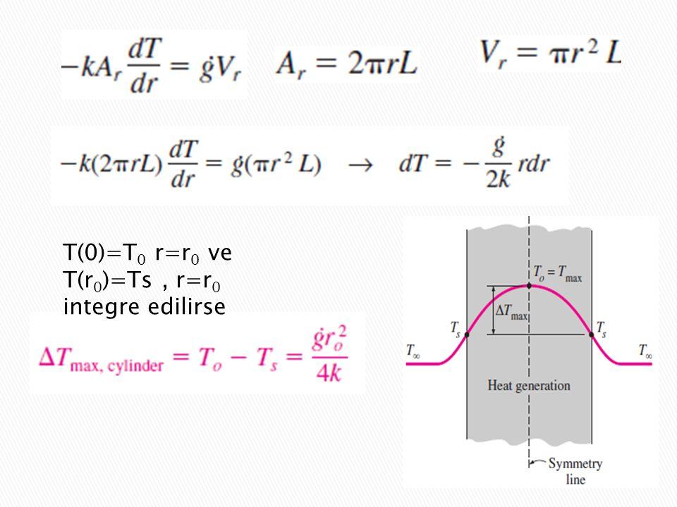T(0)=T0 r=r0 ve T(r0)=Ts , r=r0 integre edilirse