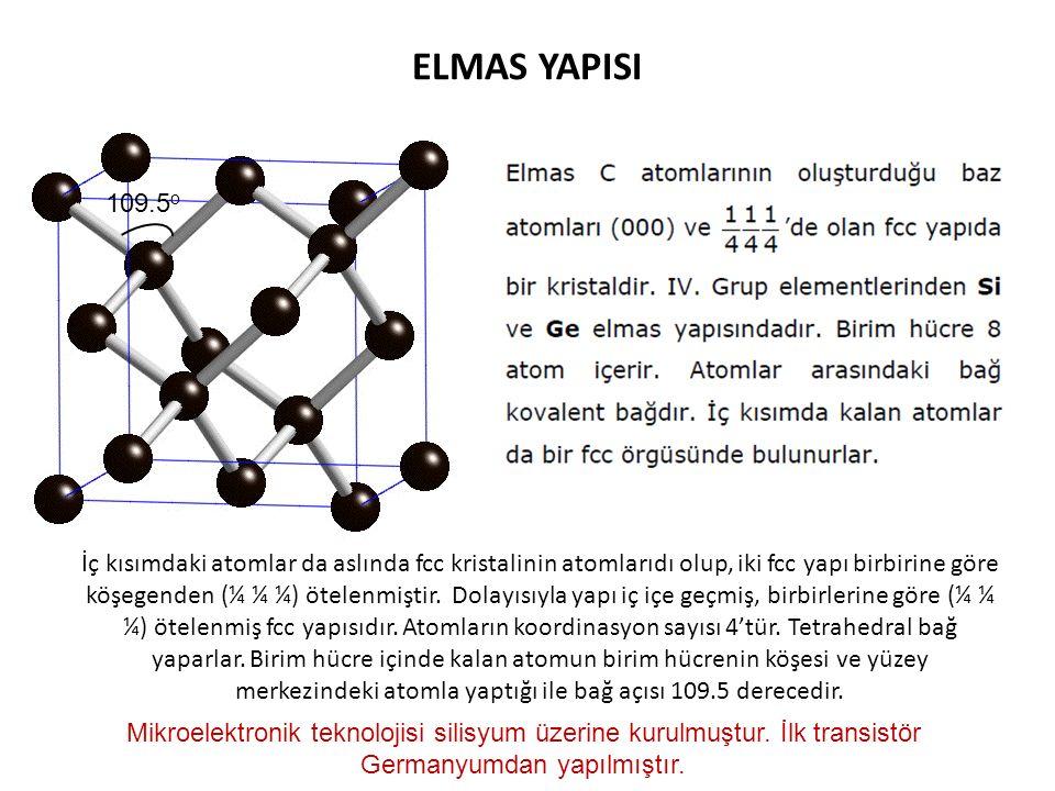 ELMAS YAPISI 109.5o.