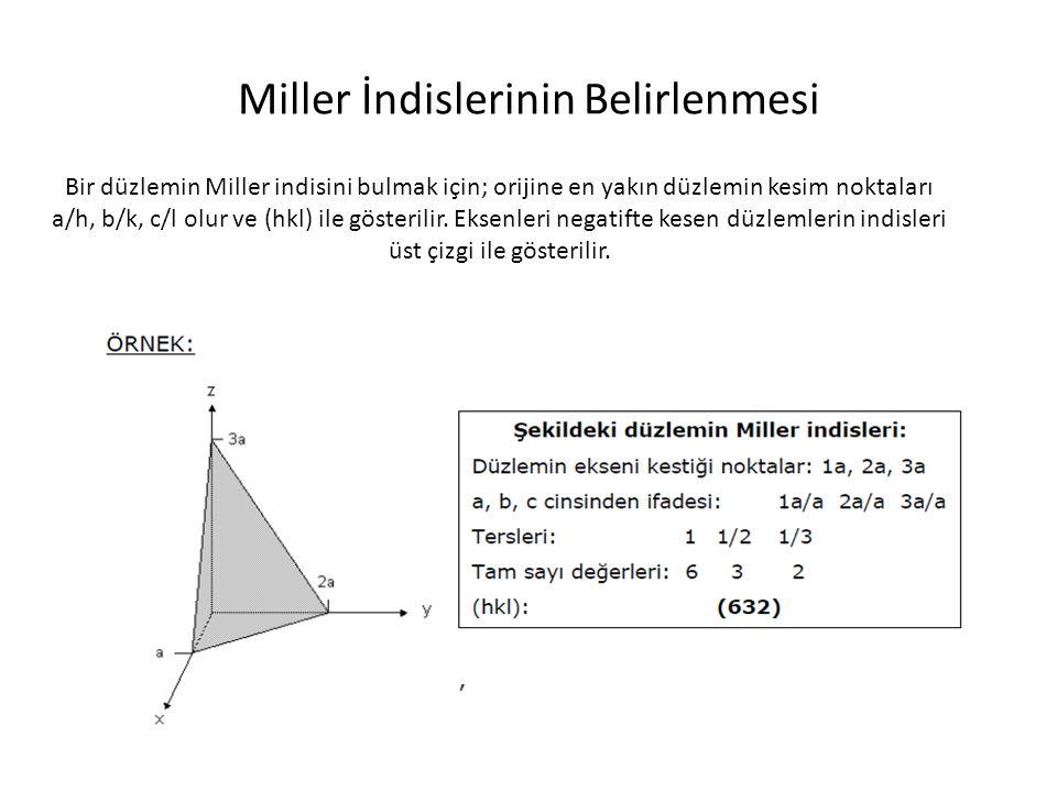 Miller İndislerinin Belirlenmesi