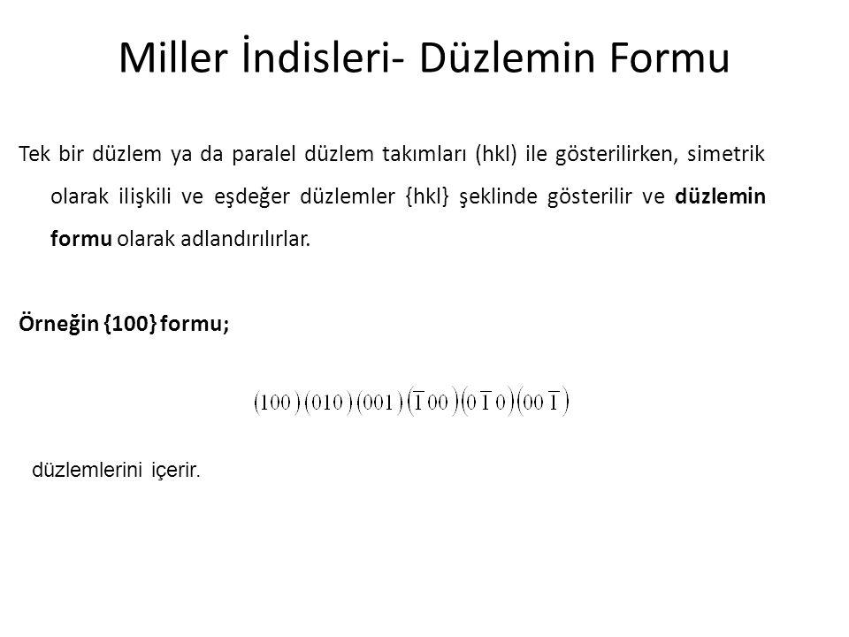 Miller İndisleri- Düzlemin Formu