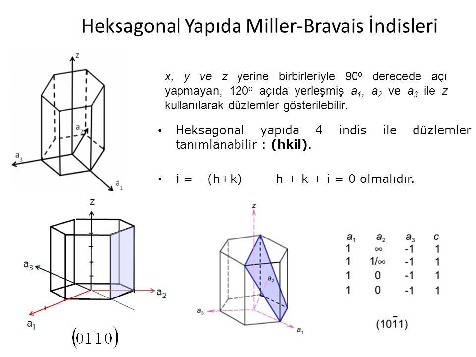 Heksagonal Yapıda Miller-Bravais İndisleri