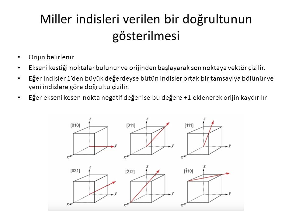 Miller indisleri verilen bir doğrultunun gösterilmesi