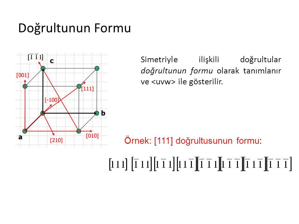 Doğrultunun Formu Simetriyle ilişkili doğrultular doğrultunun formu olarak tanımlanır ve <uvw> ile gösterilir.