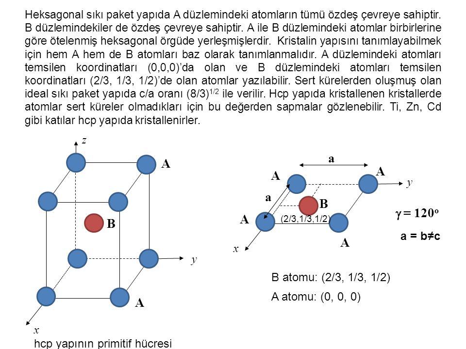 a A  = 120o B z a = b≠c y B atomu: (2/3, 1/3, 1/2)