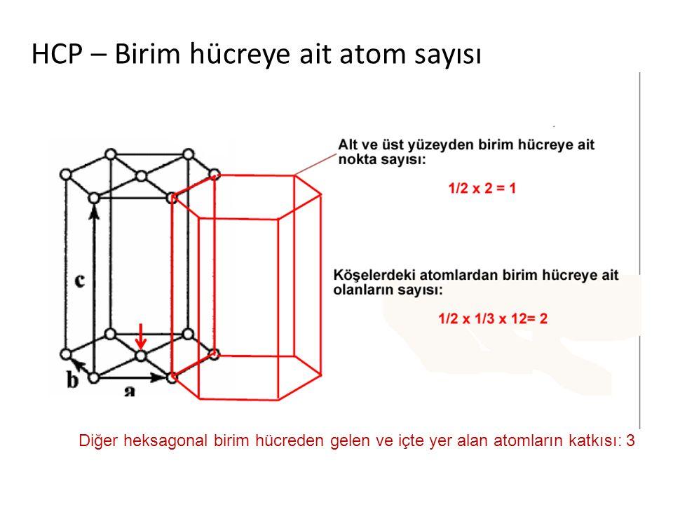 HCP – Birim hücreye ait atom sayısı