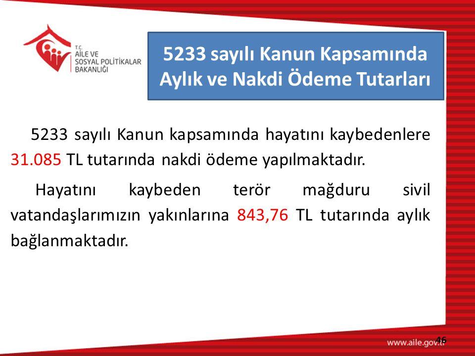 5233 sayılı Kanun Kapsamında Aylık ve Nakdi Ödeme Tutarları