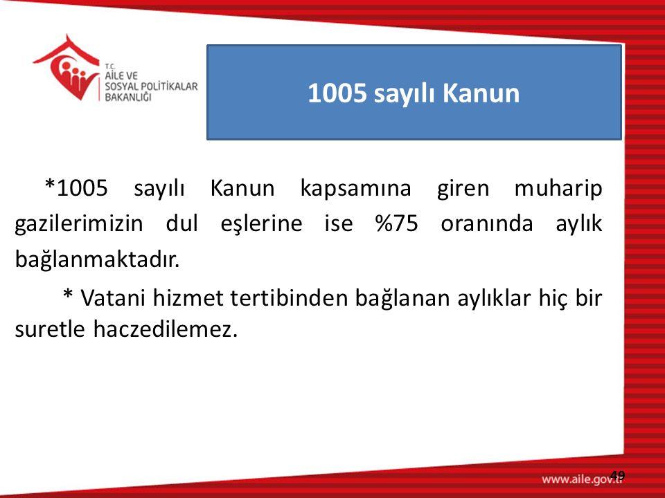 1005 sayılı Kanun