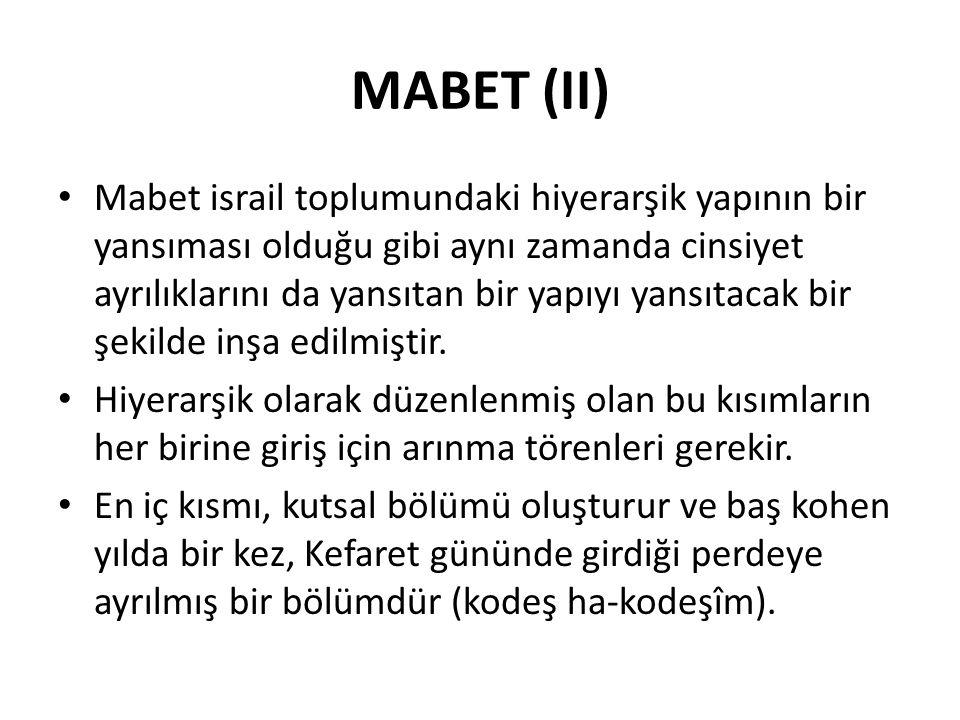 MABET (II)