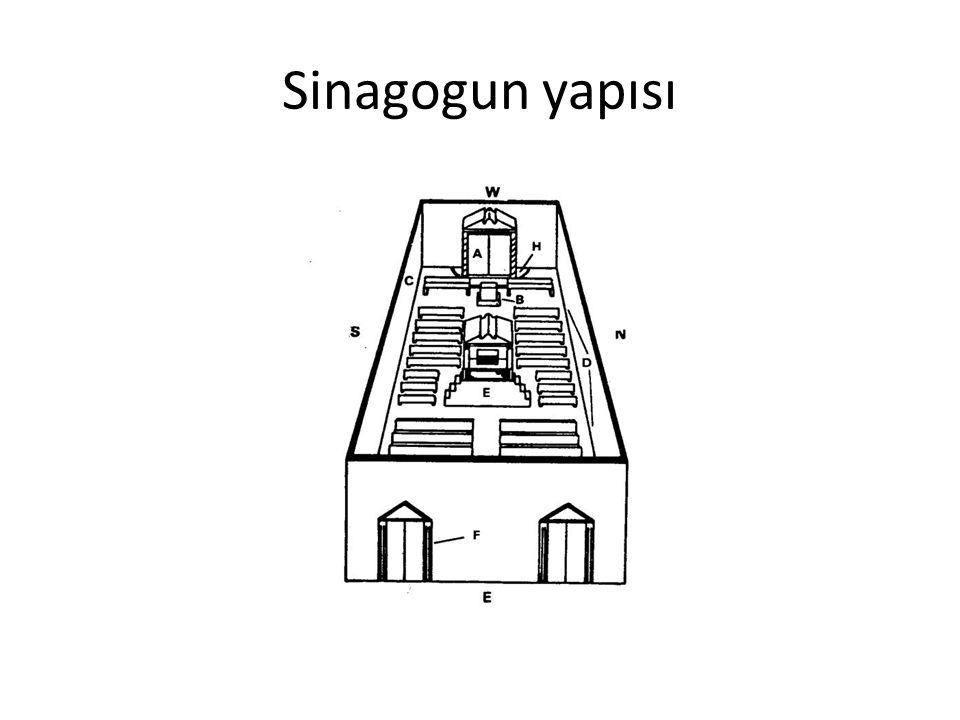 Sinagogun yapısı