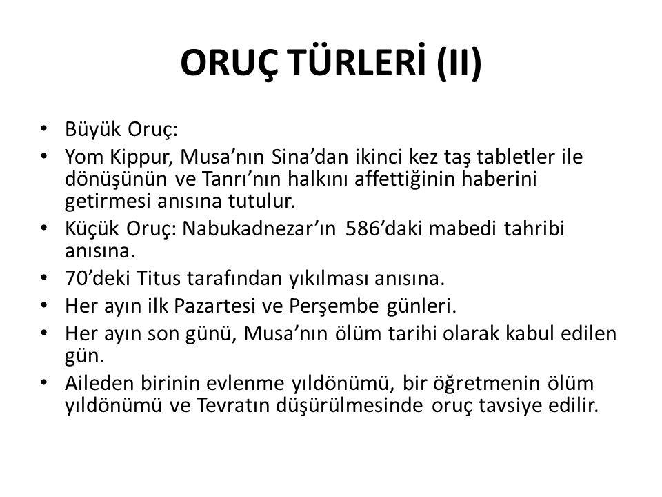 ORUÇ TÜRLERİ (II) Büyük Oruç: