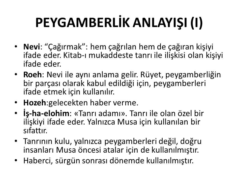 PEYGAMBERLİK ANLAYIŞI (I)
