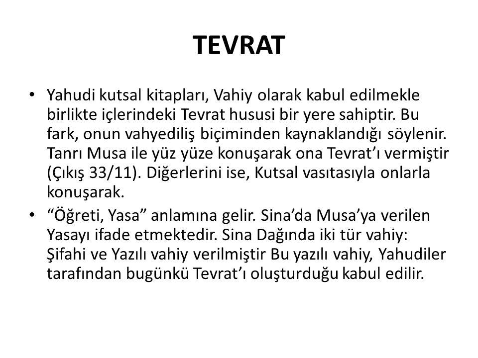 TEVRAT