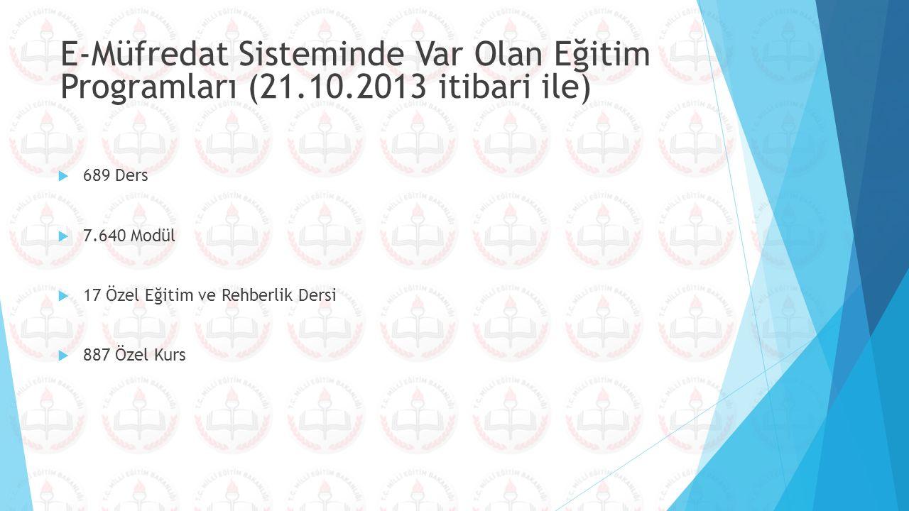 E-Müfredat Sisteminde Var Olan Eğitim Programları (21. 10