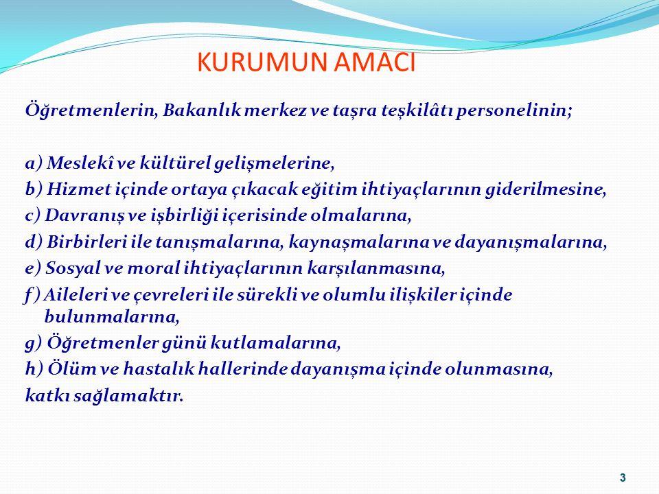 KURUMUN AMACI