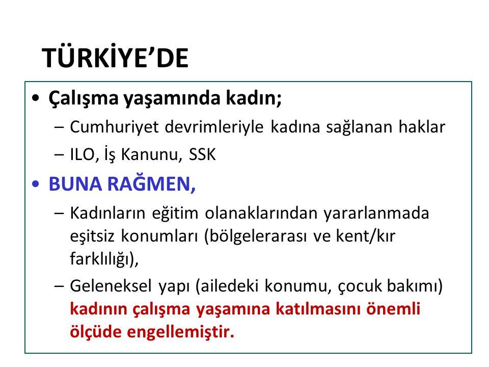 TÜRKİYE'DE Çalışma yaşamında kadın; BUNA RAĞMEN,