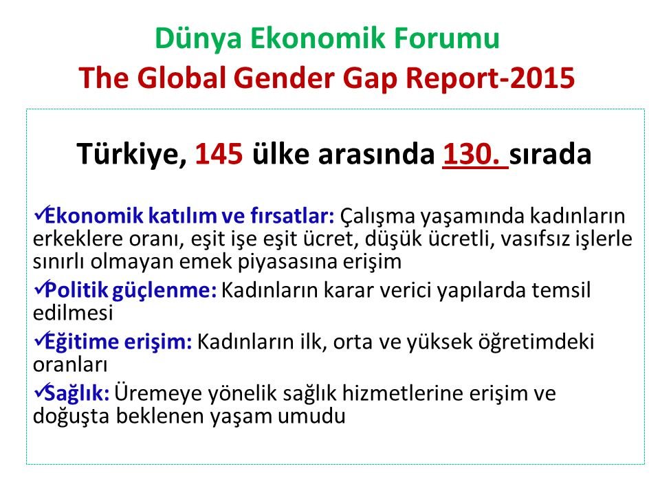 Dünya Ekonomik Forumu The Global Gender Gap Report-2015