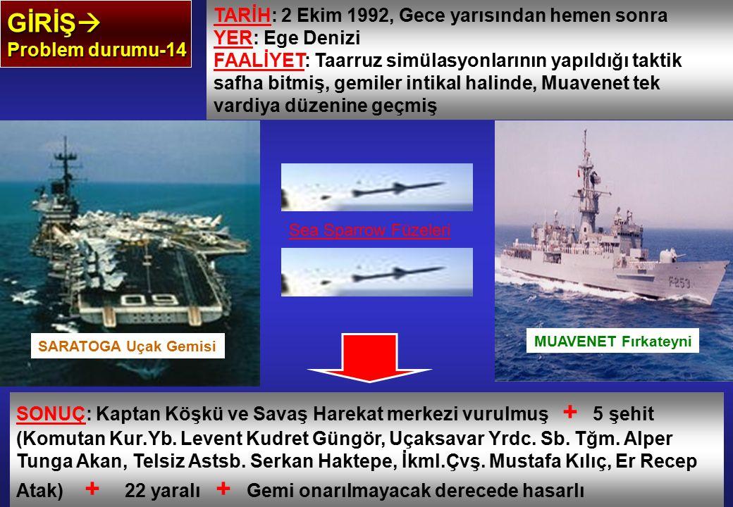 GİRİŞ TARİH: 2 Ekim 1992, Gece yarısından hemen sonra YER: Ege Denizi