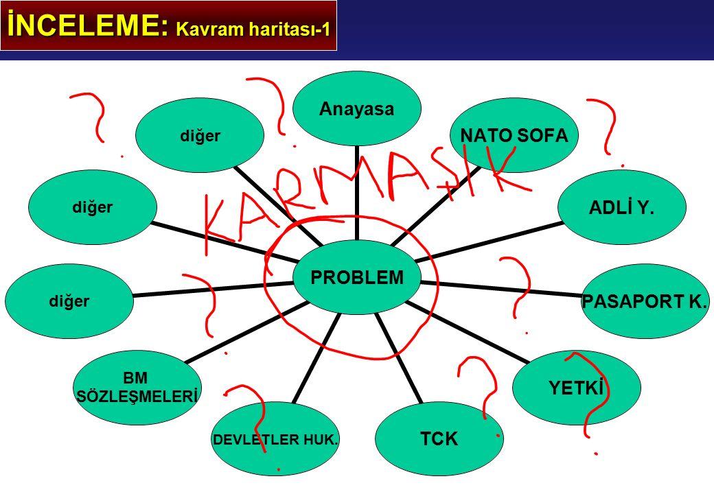 İNCELEME: Kavram haritası-1