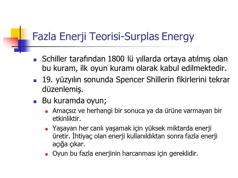 Fazla Enerji Teorisi-Surplas Energy