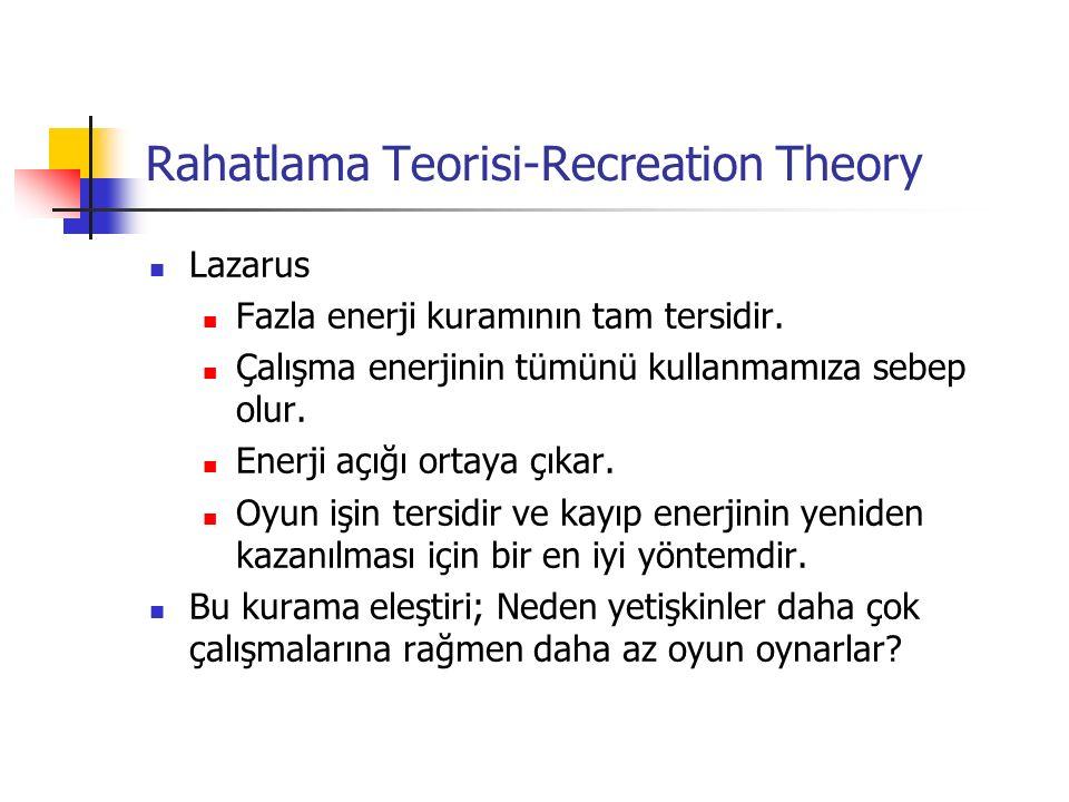 Rahatlama Teorisi-Recreation Theory