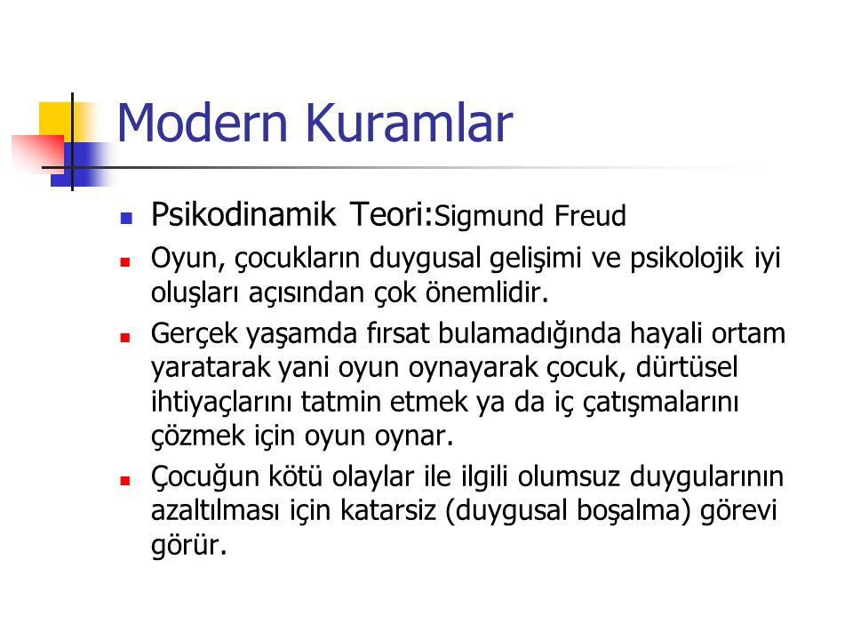 Modern Kuramlar Psikodinamik Teori:Sigmund Freud
