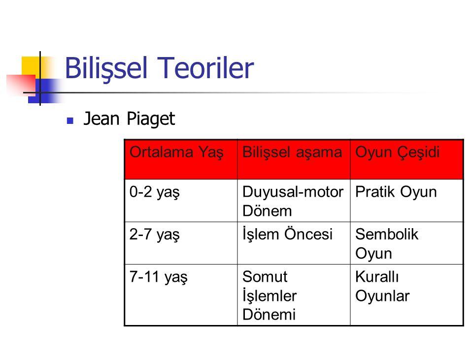 Bilişsel Teoriler Jean Piaget Ortalama Yaş Bilişsel aşama Oyun Çeşidi