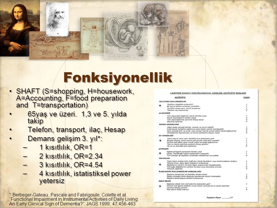 Fonksiyonellik SHAFT (S=shopping, H=housework, A=Accounting, F=food preparation and T=transportation)