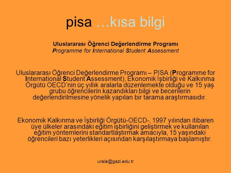 Uluslararası Öğrenci Değerlendirme Programı