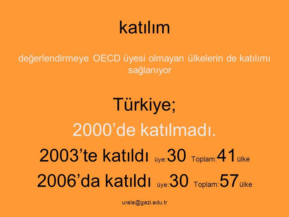 2003'te katıldı üye:30 Toplam:41ülke