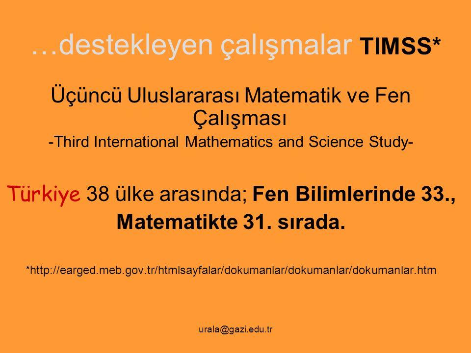 …destekleyen çalışmalar TIMSS*