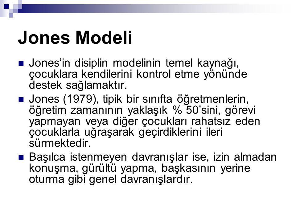 Jones Modeli Jones'in disiplin modelinin temel kaynağı, çocuklara kendilerini kontrol etme yönünde destek sağlamaktır.