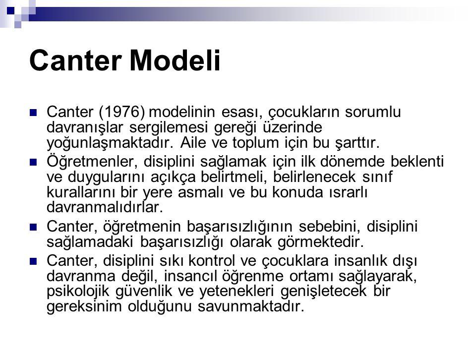 Canter Modeli