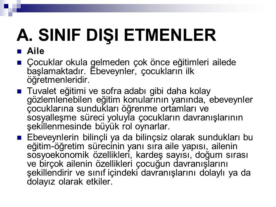 A. SINIF DIŞI ETMENLER Aile