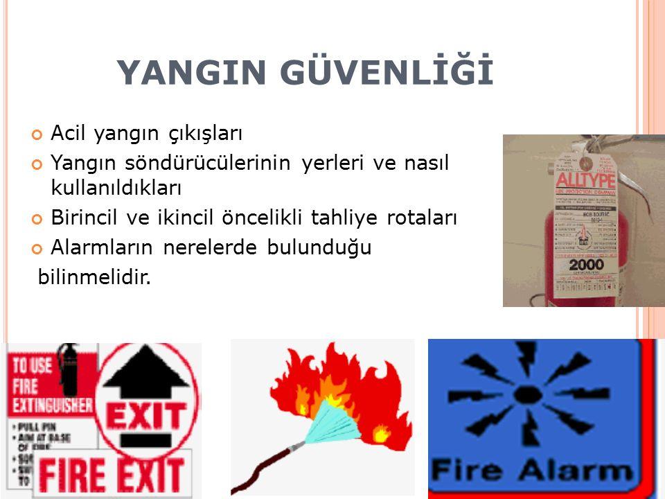 YANGIN GÜVENLİĞİ Acil yangın çıkışları