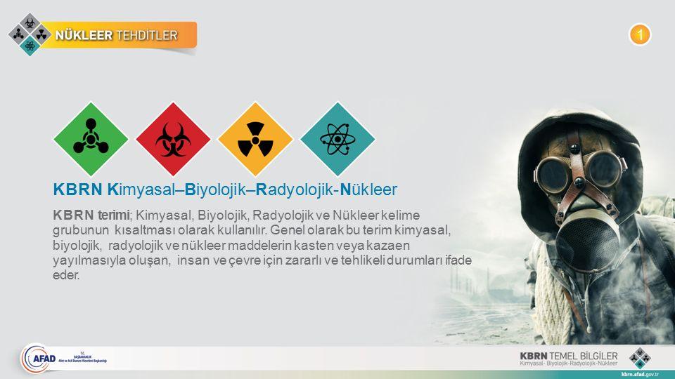 KBRN Kimyasal–Biyolojik–Radyolojik-Nükleer